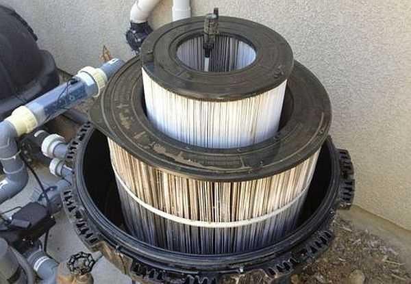 Один из видов картриджей для фильтрования воды в частном доме
