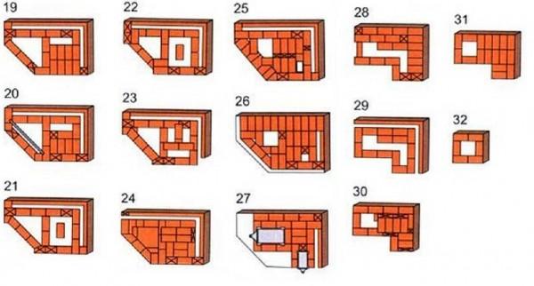 Заключительные ряды кладки углового мангала из кирпича