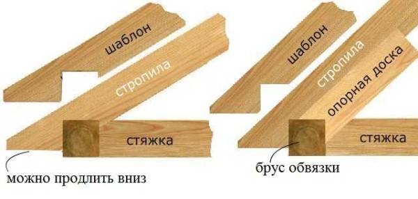 Как сделать беседку из дерева: инструкция с фото