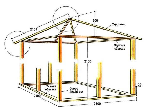 Квадратная беседка из дерева для дачи или сада