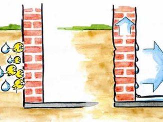Стенки из кирпича требуют дополнительной гидроизоляции