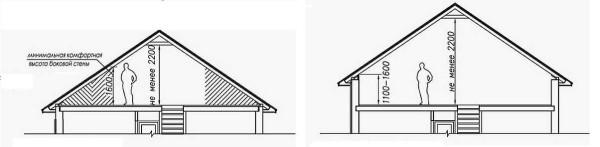 Разница в полезной площади очевидна, но и затраты больше (на материал стен)
