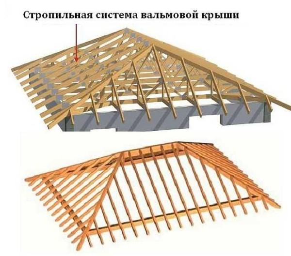 Стропильная система вальмовой мансардной крыши
