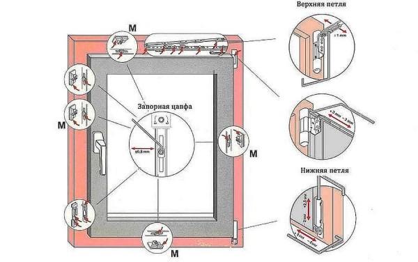 Как сделать чтобы пластиковые окна закрывались плотнее -