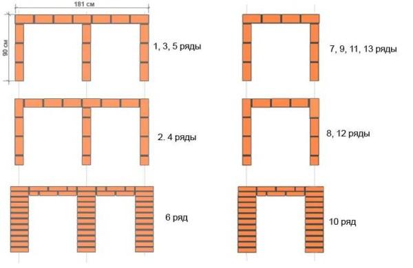 Порядовка мангала из кирпича (кладочные чертежи)