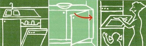 Некоторые советы по тому, как удобнее расставить мебель в кухонном гарнтуре