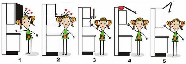 Какие механизмы для открывания дверец выбрать