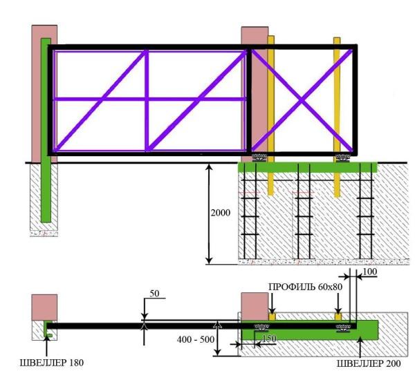 Схема откатных ворот с размерами
