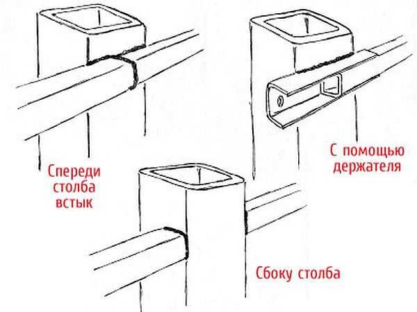 Приварить металлические лаги к столбам можно двумя способами