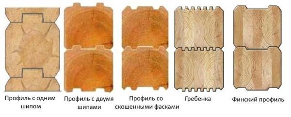 Несколько типичных профилей бруса