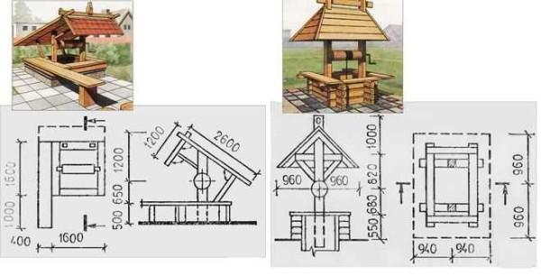 Крыша для колодца своими руками: чертежи и размеры