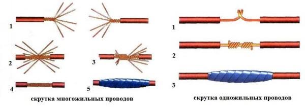 Правильная скрутка электрических проводов