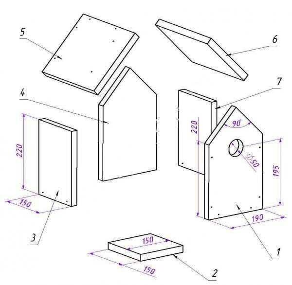 Скворечник с треугольной крышей: раскладка по деталям