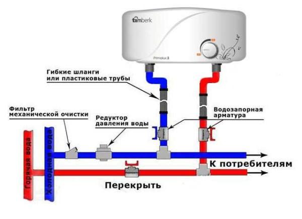 Схема подключения проточного водонагревателя к водопроводу