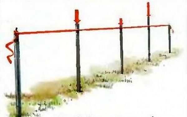 Установка столбов под сетчатый забор
