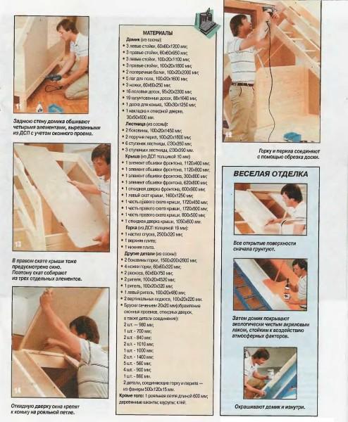 Материалы для строительства детского домика