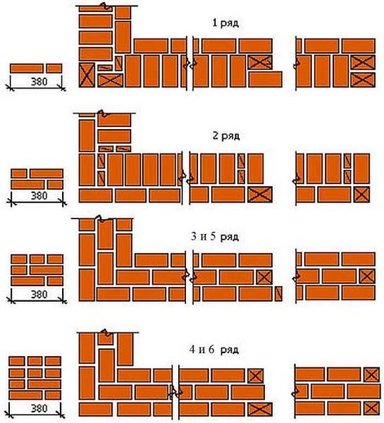 Схема кладки угла в 1,5 кирпича при многорядной перевязке
