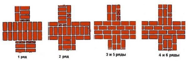Схемы кладки примыкающих стен