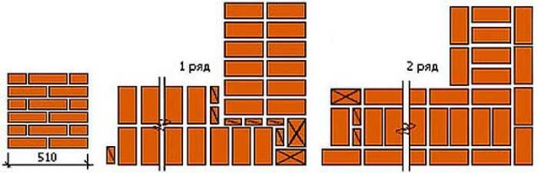 Схема: угол в два кирпича при однорядной перевязке