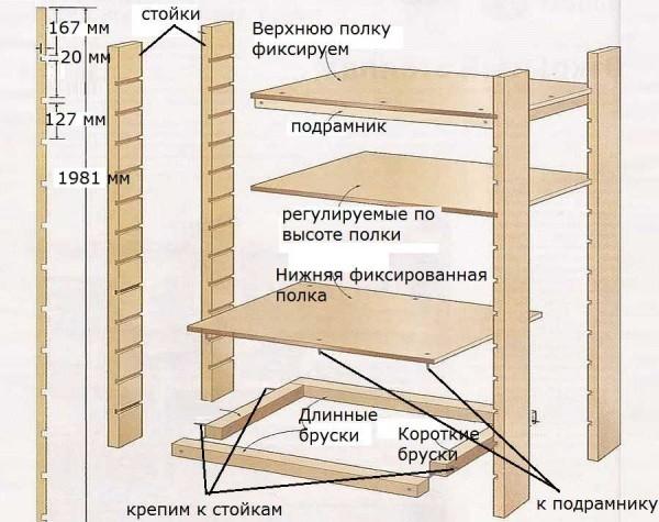 Пример полок для шкафа на балконе с регулируемой высотой