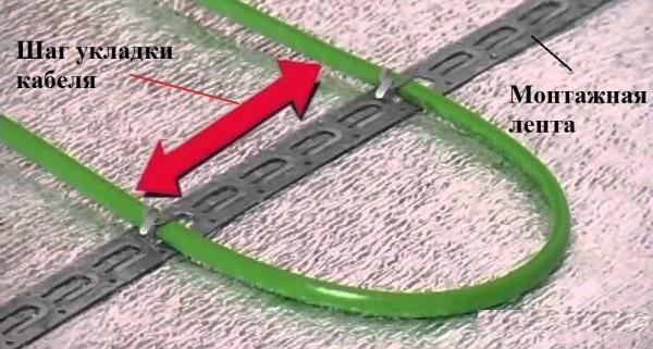 Принцип крепления кабеля к монтажной ленте