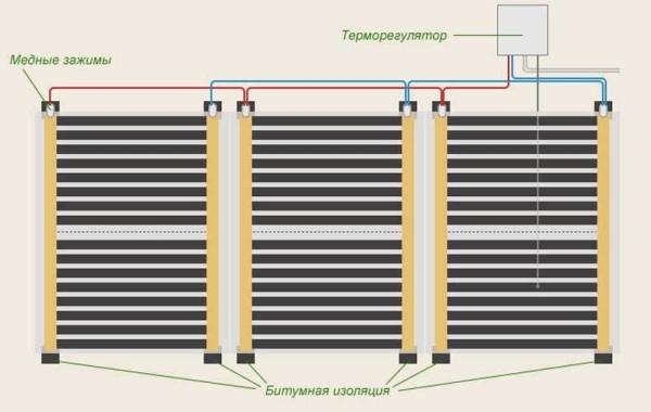 Электрическая схема подключения пленочного теплого пола