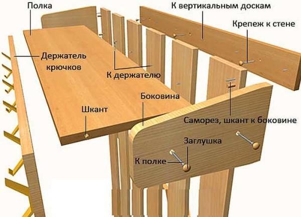 nastennaja-veshalka-1-600x432 Как сделать вешалку