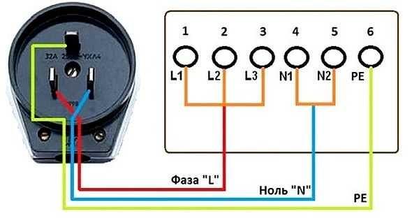Подключение провода к электроплите
