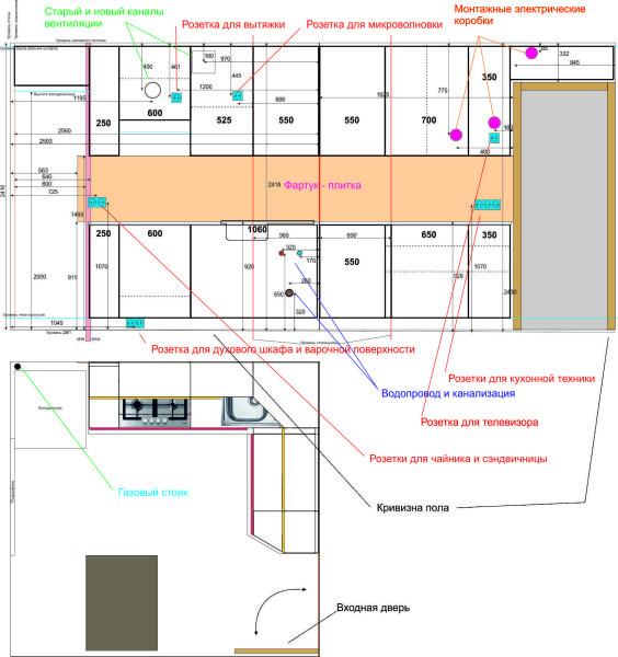 Схема инженерных систем и электропрово