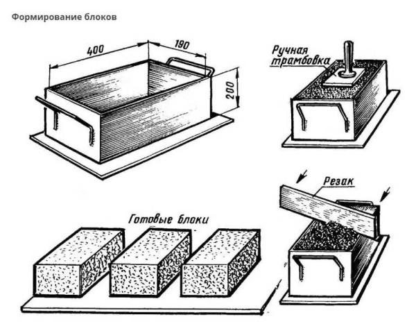 Ручная формовка арболитовых блоков