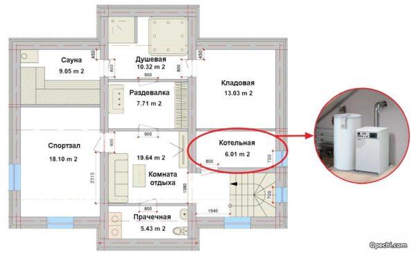 Нормируется не площадь котельной, а ее объем, задается также минимальная высота потолков