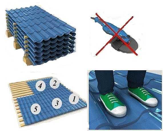 Как накрыть крышу металлочерепицей: правила