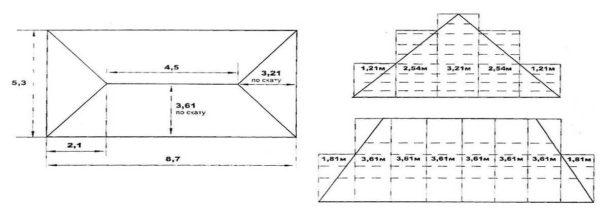 Пример раскладки листов металлочерепицы на вальмовой крыше