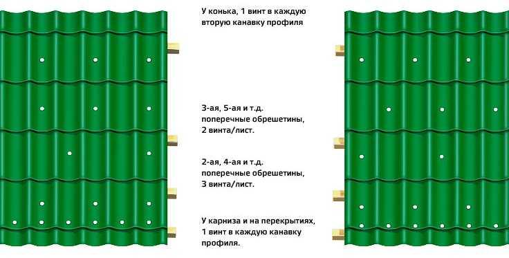 расчет количества саморезов для металлочерепицы