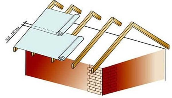 Как укладывать гидроизоляцию на крыше
