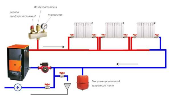 Схема закрытой однотрубной системы отопления