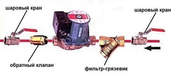 Схема подключения циркуляционного насоса в систему отопления закрытого типа