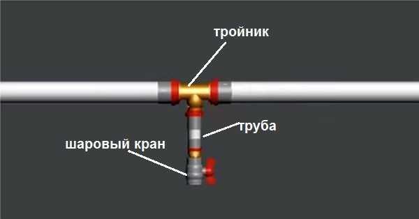 Простейший узел для слива или залива теплоносителя в систему