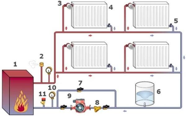 Двухтрубная закрытая система отопления в доме на два этажа (схема)