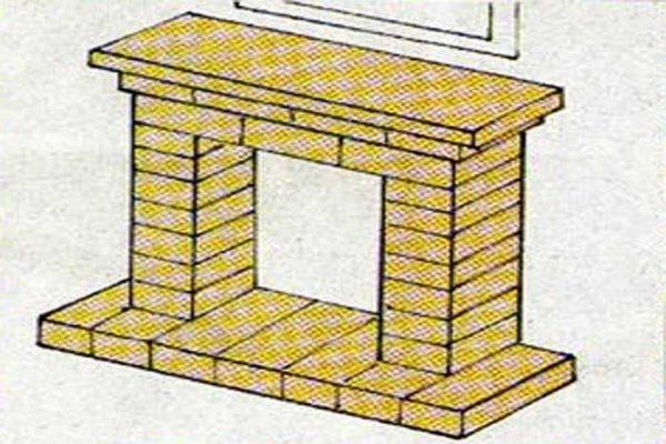 Самый простой фальш-камин из кирпича