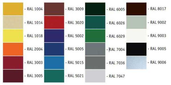 Часть таблицы RAL