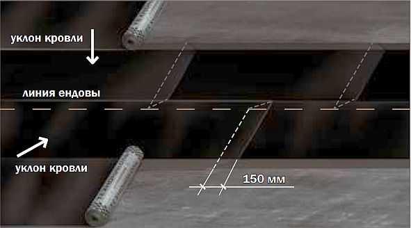 Укладка наплавляемого материала в пониженных участках (ендовах)