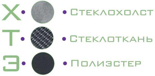 Обозначение основных материалов