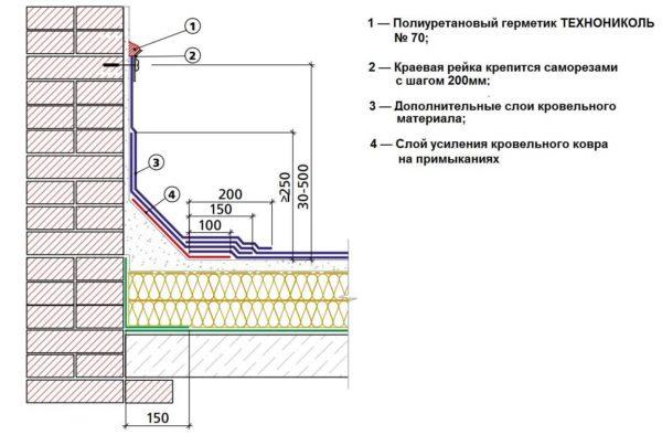 Пример организации примыкания к вертикальной стене