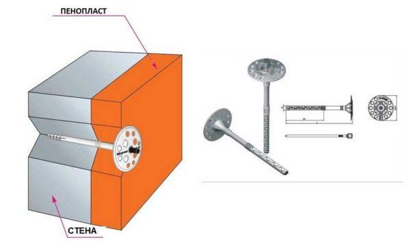 Для дополнительной фиксации полистирола к стена нужны грибки
