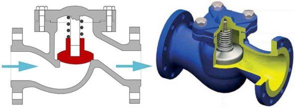 Схема устройства подъемного канализационного клапана