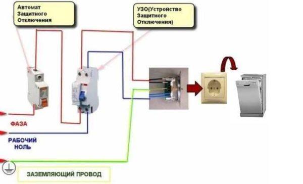 Как подвести электричество к посудомоечной машине