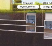 Модификации септика Топас в зависимости от глубины заложения канализационных труб от дома
