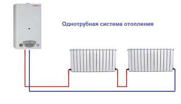 Пример однотрубной системы