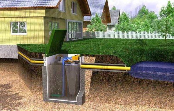Воду после ЛОС можно сбрасывать в сточную канаву